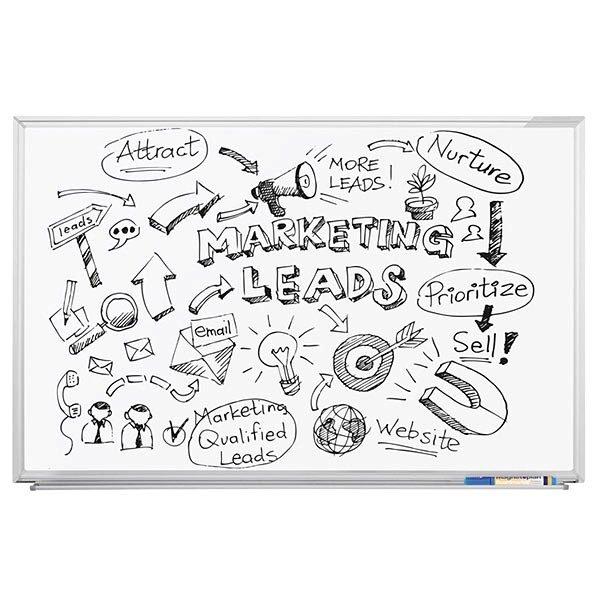 Whiteboard Premium 600x450mm Schreibtafel